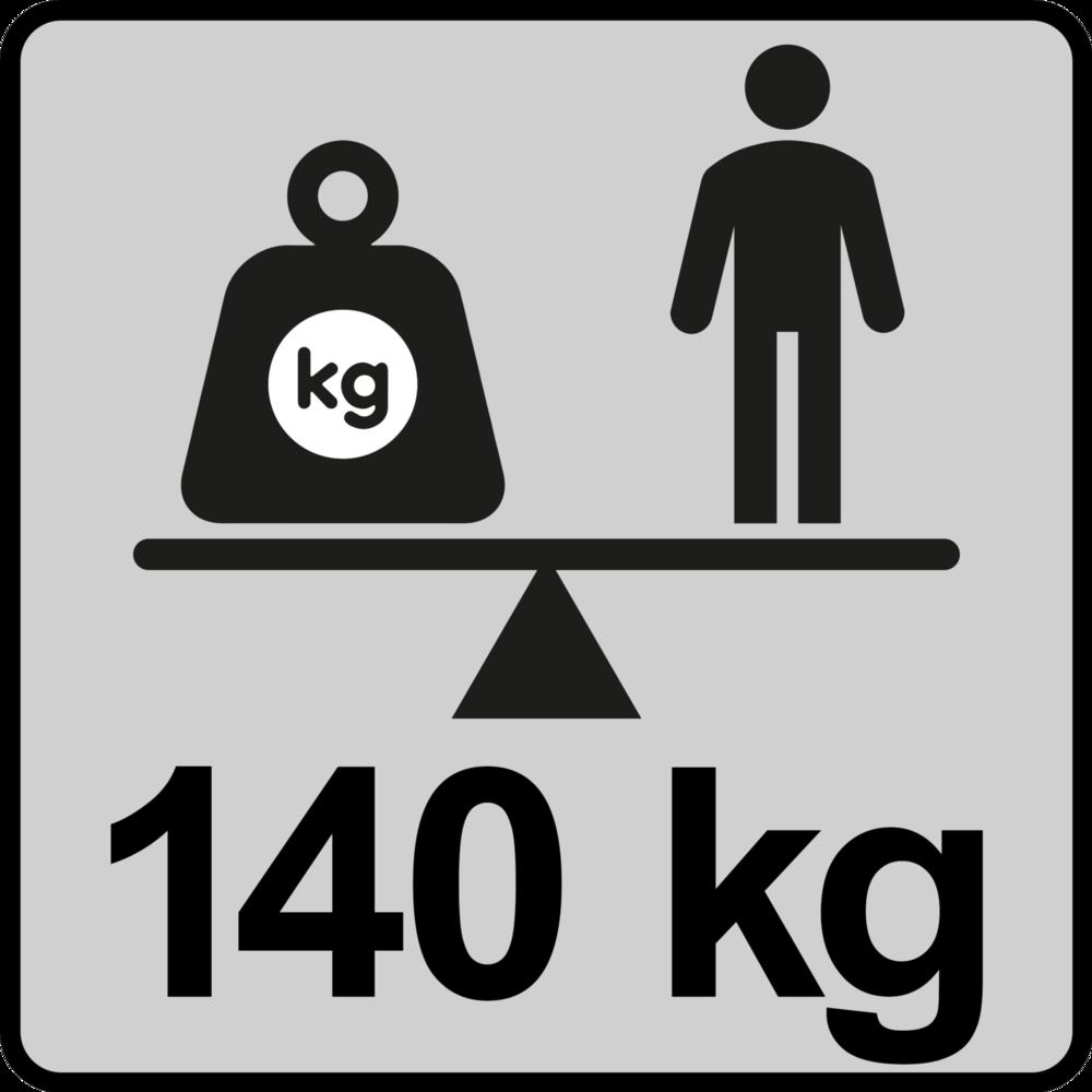 140 kg